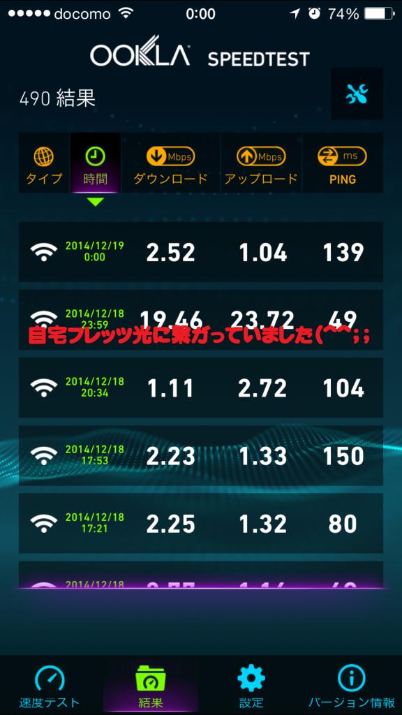 スピードテストu-mobile